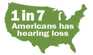 One in seven Americans with hearing loss